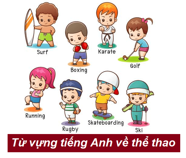 tu vung tieng anh ve the thao