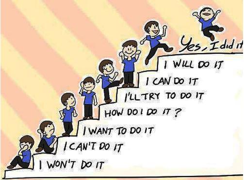 Không có cách học tiếng Anh hiệu quả nào thành công nếu bạn không có sự quyết tâm.