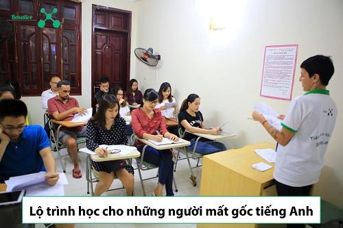 Chuong trinh hoc tieng Anh