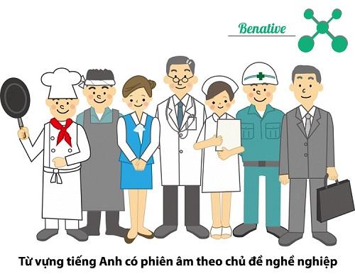 [Image: tu-vung-tieng-anh-co-phien-am_1.jpg]