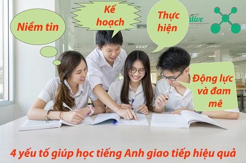 4 yếu tố giúp học tiếng Anh giao tiếp hiệu quả
