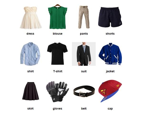 Chủ đề quần áo