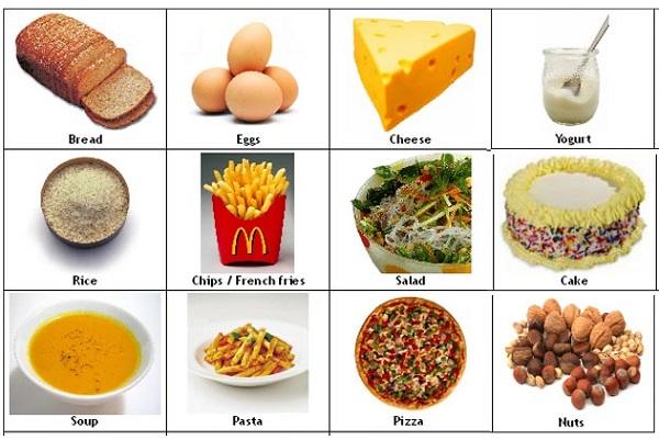 Chủ đề thức ăn
